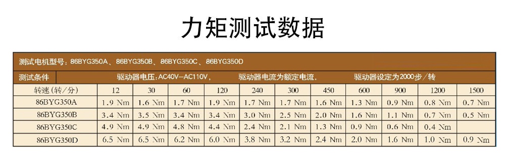86BYG350 Series electric motor size diagram