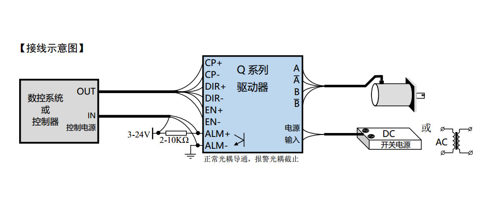 QD-2H811A 2-phase stepper driver Wiring diagram